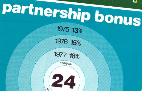 Partnership Bonus Rates