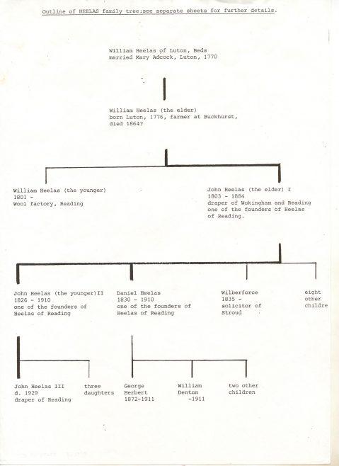 A family tree of the Heelas family