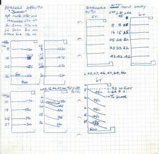 More pre laptop hand written notes | Terry Hammond