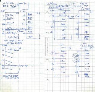 Hand written notes before laptops ! | Terry Hammond